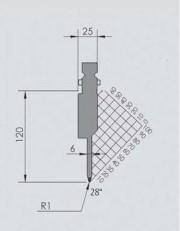 Abkantwerkzeug Typ Wila BIU-061