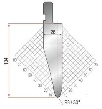 Abkantwerkzeug Typ Amada 1289 30° R3