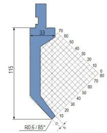 Abkantwerkzeug Typ Amada 1312 85° R0,6