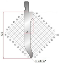 Abkantwerkzeug Typ Amada 1284 60° R0,8