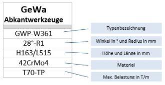 Beschriftung Abkantwerkzeuge - Stempel