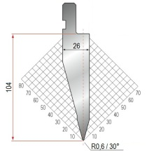 Abkantwerkzeug Typ Amada 1193 30° R0,6