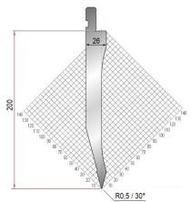 Abkantwerkzeug Typ Amada 1292 30° R0,5
