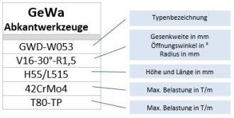 Bschriftung Abkantwerkzeuge - Matrize